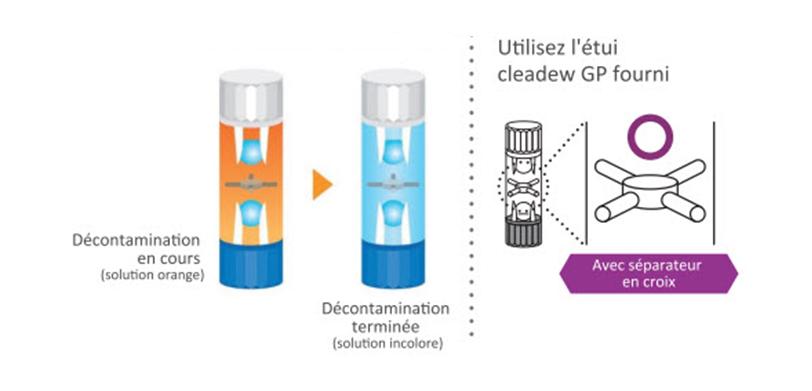 cleadew gp pour lentilles rigides