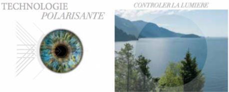 lunettes de soleil Seregenti : polarisation