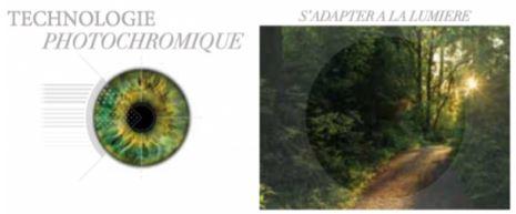 lunettes de soleil Seregenti : photochromie